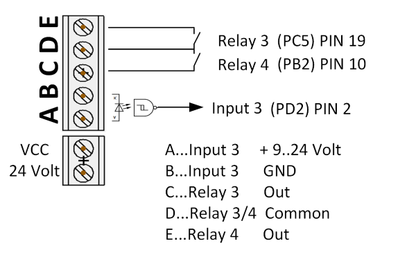 Andino X1 - Digital inputs Extension